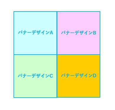 画像:ミドルな切り口の例 バナーデザインでの分割