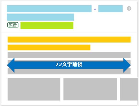 画像:モバイル端末の横に並ぶ文字数