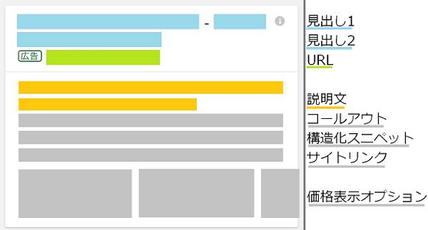 画像:グレー枠の箇所が広告表示オプション